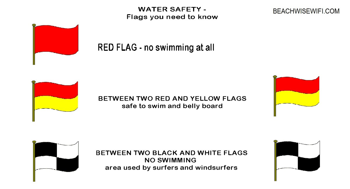 Know-your-Flags