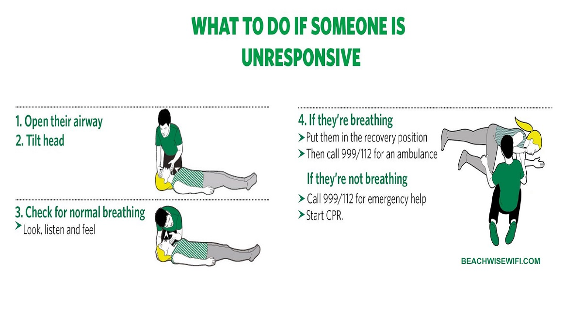 if-someone-is-unresponsive