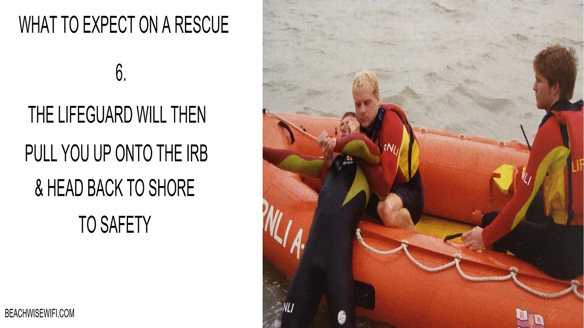 how-to-be-rescued6-the-lifeguard-will-then-pull-you-up-onto-the-IRB